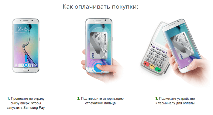 как платить samsung pay сбербанк